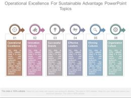 Operational Excellence For Sustainable Advantage Powerpoint Topics