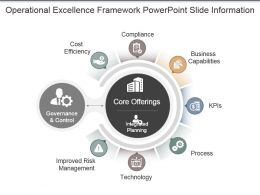 Operational Excellence Framework Powerpoint Slide Information