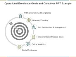Operational Excellence Goals And Objectives Ppt Example