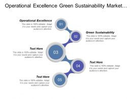 Operational Excellence Green Sustainability Market Risk Economic Capital Cpb
