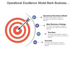 Operational Excellence Model Bank Business Strategy Digital Investing Cpb