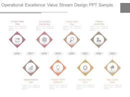 Operational Excellence Value Stream Design Ppt Sample