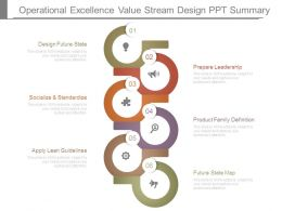 Operational Excellence Value Stream Design Ppt Summary