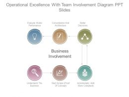 Operational Excellence With Team Involvement Diagram Ppt Slides