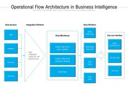 Operational Flow Architecture In Business Intelligence