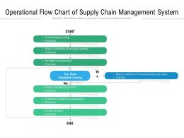 Operational Flow Chart Of Supply Chain Management System