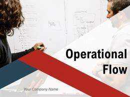 Operational Flow Incident Management Organization Technical Access Architecture Business Intelligence