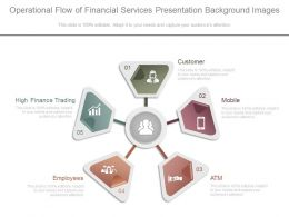 Operational Flow Of Financial Services Presentation Background Images