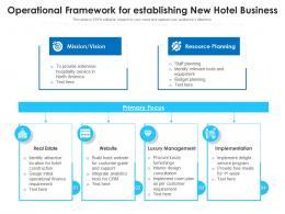 Operational Framework For Establishing New Hotel Business