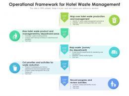 Operational Framework For Hotel Waste Management