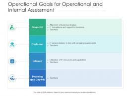Operational Goals For Operational And Internal Assessment