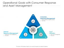 Operational Goals With Consumer Response And Asset Management