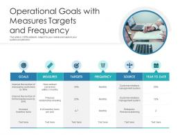 Operational Goals With Measures Targets And Frequency