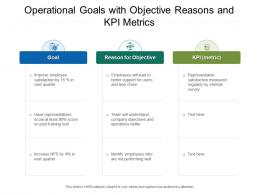 Operational Goals With Objective Reasons And KPI Metrics