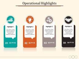 Operational Highlights Customer Facing Operations Optimize Revenue Sources