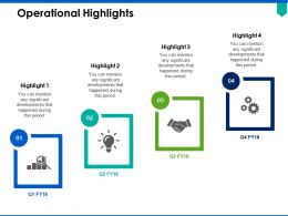 Operational Highlights Gear Technology Ppt Powerpoint Presentation Pictures Inspiration