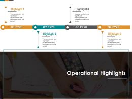 Operational Highlights Happened During Ppt Powerpoint Presentation Styles Mockup