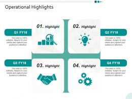 Operational Highlights Ppt Powerpoint Presentation Infographics Outline