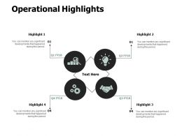 Operational Highlights Technology Ppt Powerpoint Presentation Gallery Templates