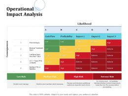 Operational Impact Analysis Low Risk Ppt Powerpoint Presentation Icon Aids