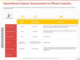 Operational Impact Assessment On Fitness Industry Small Ppt Powerpoint Presentation File Outfit