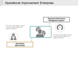 Operational Improvement Enterprise Performance Management Support Cpb