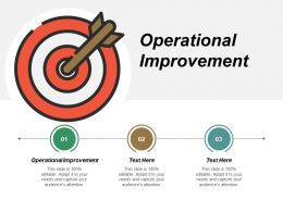 Operational Improvement Ppt Powerpoint Presentation Infographics Aids Cpb