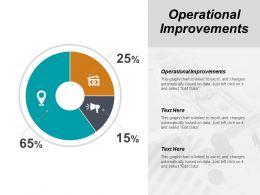 Operational Improvements Ppt Powerpoint Presentation Layouts Examples Cpb