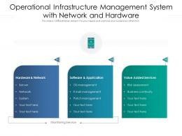 Operational Infrastructure Management System With Network And Hardware
