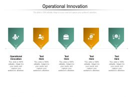 Operational Innovation Ppt Powerpoint Presentation Show Display Cpb