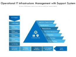 Operational It Infrastructure Management With Support System