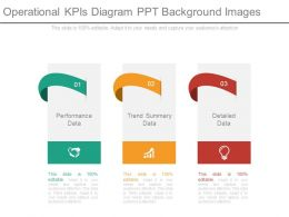 Operational Kpis Diagram Ppt Background Images