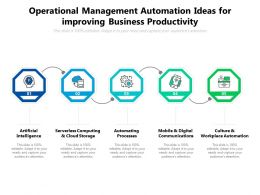 Operational Management Automation Ideas For Improving Business Productivity