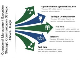 Operational Management Execution Strategic Communication Strategic Choice Design