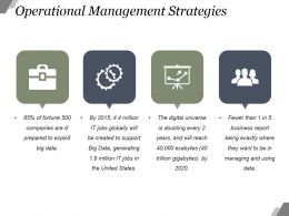 Operational Management Strategies Powerpoint Slide Designs