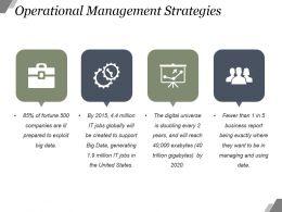 Operational Management Strategies Powerpoint Slide Designs