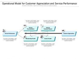 Operational Model For Customer Appreciation And Service Performance