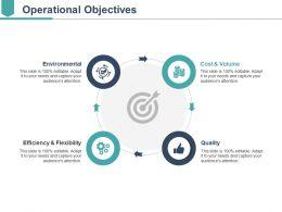 Operational Objectives Ppt Sample Presentations