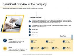 Operational Overview Of The Company Convertible Securities Funding Pitch Deck Ppt Powerpoint Presentation