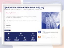 Operational Overview Of The Company Mission Ppt Powerpoint Presentation Ideas Layout