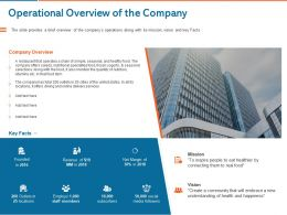 Operational Overview Of The Company Ppt Powerpoint Presentation Icon