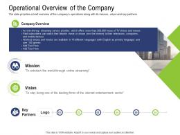 Operational Overview Of The Company Pre Seed Capital Ppt Inspiration