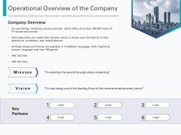 Operational Overview Of The Company Pre Seed Round Pitch Deck Ppt Powerpoint Outline