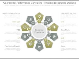 Operational Performance Consulting Template Background Designs