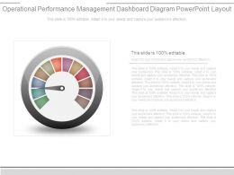 Operational Performance Management Dashboard Diagram Powerpoint Layout