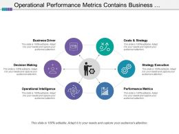 Operational Performance Metrics Contains Business Drivers Goals And Strategy