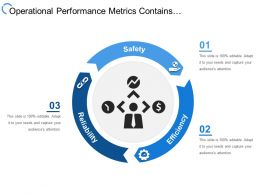 Operational Performance Metrics Contains Safety Efficiency And Reliability