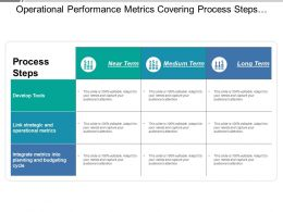 Operational Performance Metrics Covering Process Steps Near Medium And Long Term