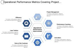 Operational Performance Metrics Covering Project Management Innovation