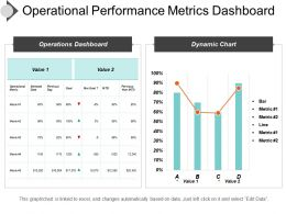 Operational Performance Metrics Dashboard Ppt Summary